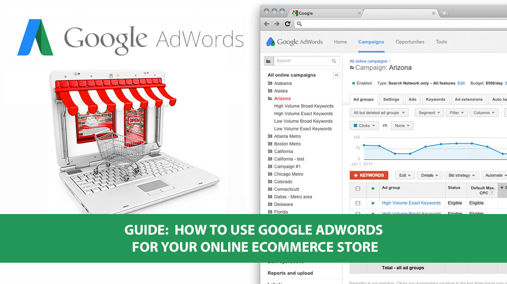 Google adwords for online store